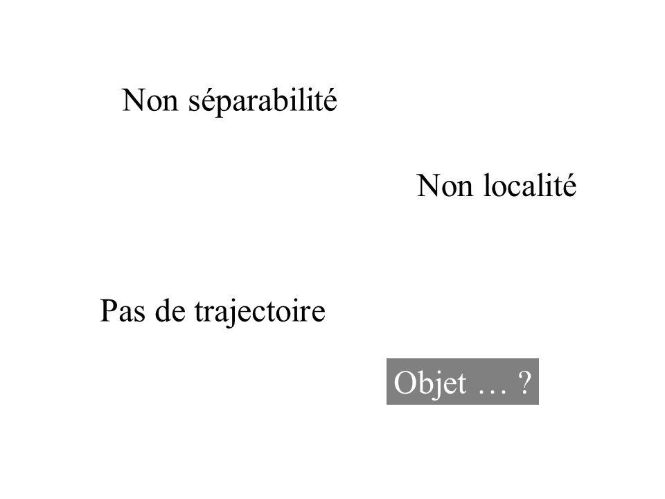 Non séparabilité Non localité Pas de trajectoire Objet …