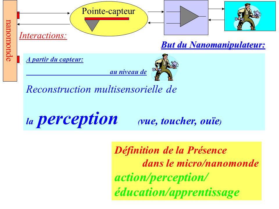éducation/apprentissage