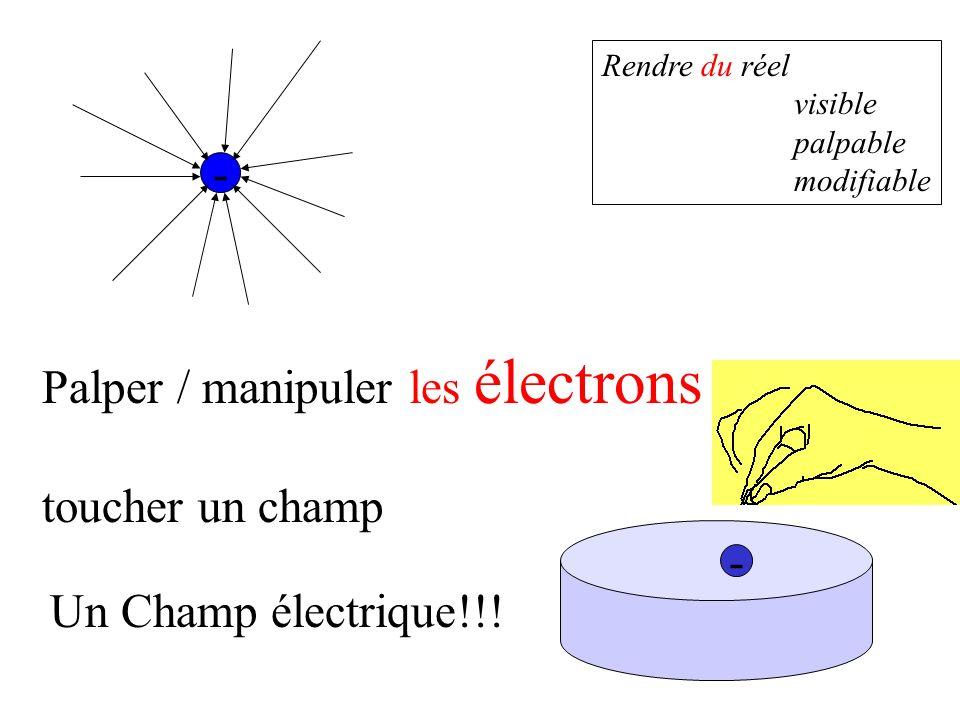 Palper / manipuler les électrons toucher un champ