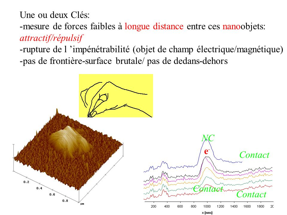 Une ou deux Clés: mesure de forces faibles à longue distance entre ces nanoobjets: attractif/répulsif.