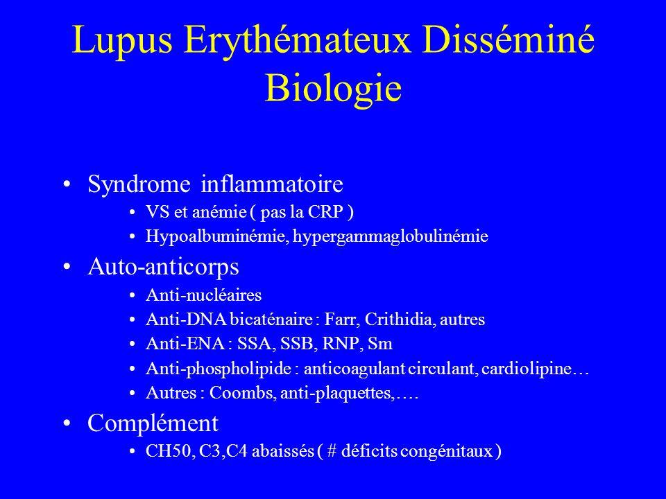 Lupus Erythémateux Disséminé Biologie