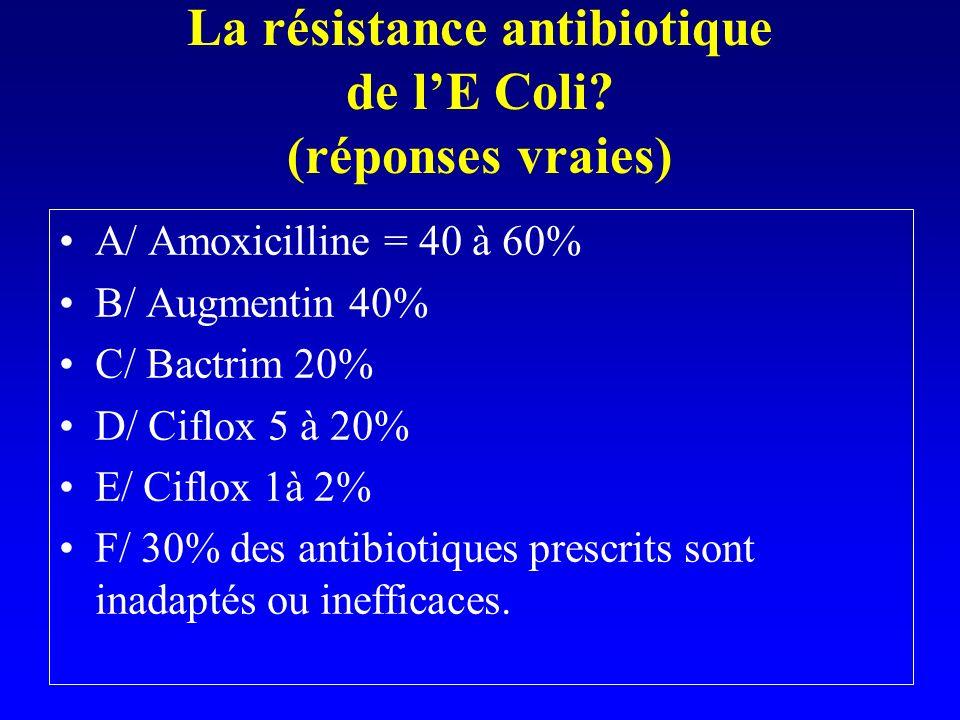 La résistance antibiotique de l'E Coli (réponses vraies)