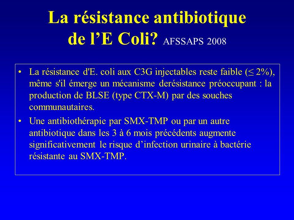 La résistance antibiotique de l'E Coli AFSSAPS 2008