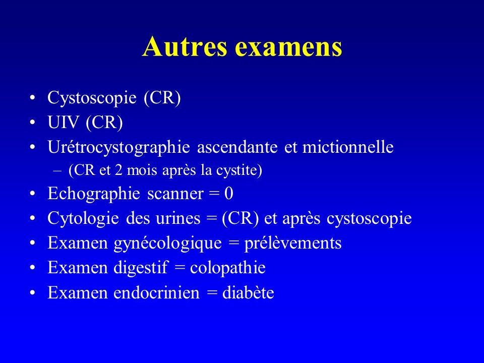 Autres examens Cystoscopie (CR) UIV (CR)