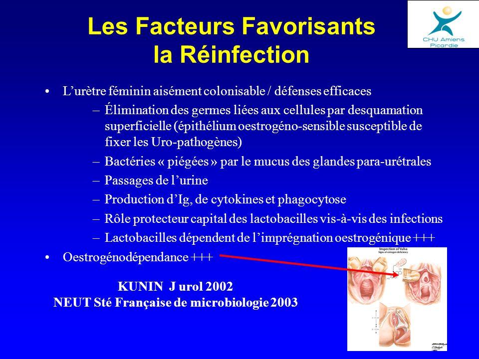 Les Facteurs Favorisants la Réinfection