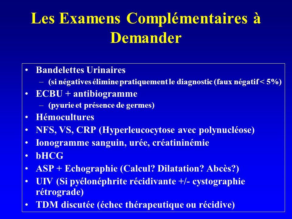 Les Examens Complémentaires à Demander