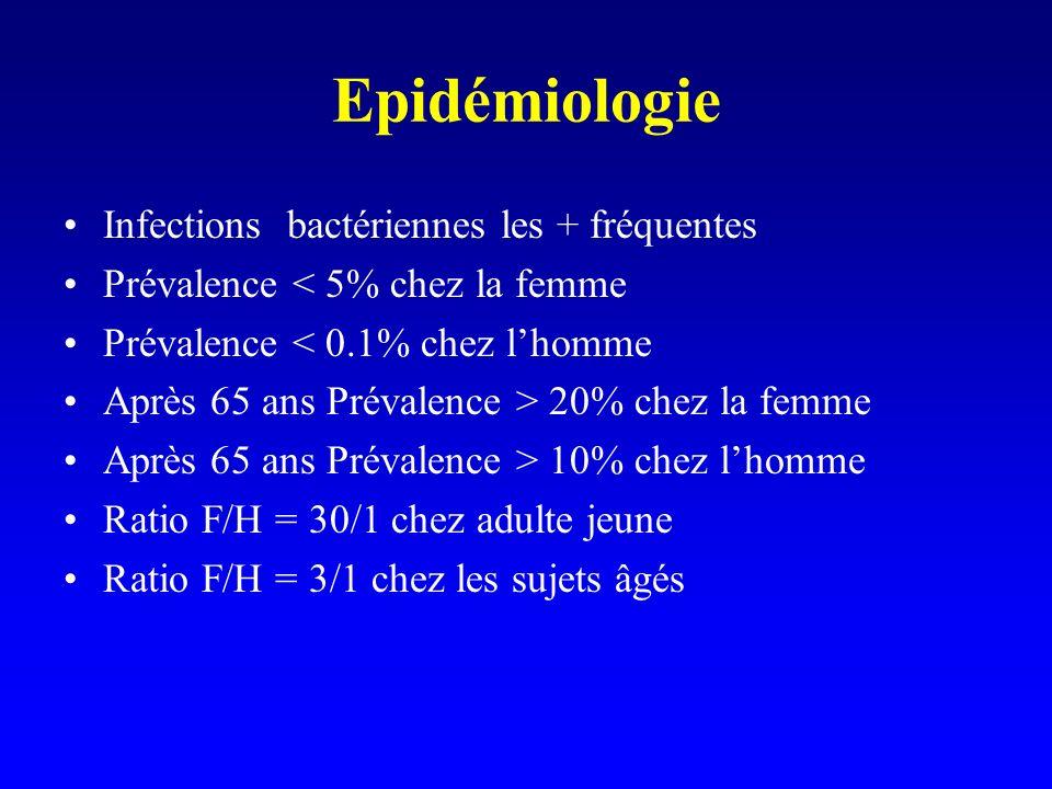 Epidémiologie Infections bactériennes les + fréquentes