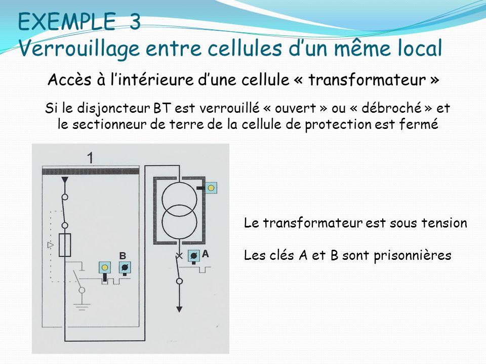 EXEMPLE 3 Verrouillage entre cellules d'un même local