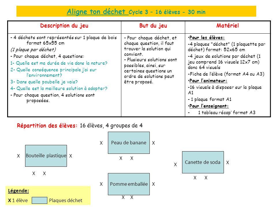 Aligne ton déchet Cycle 3 – 16 élèves - 30 min