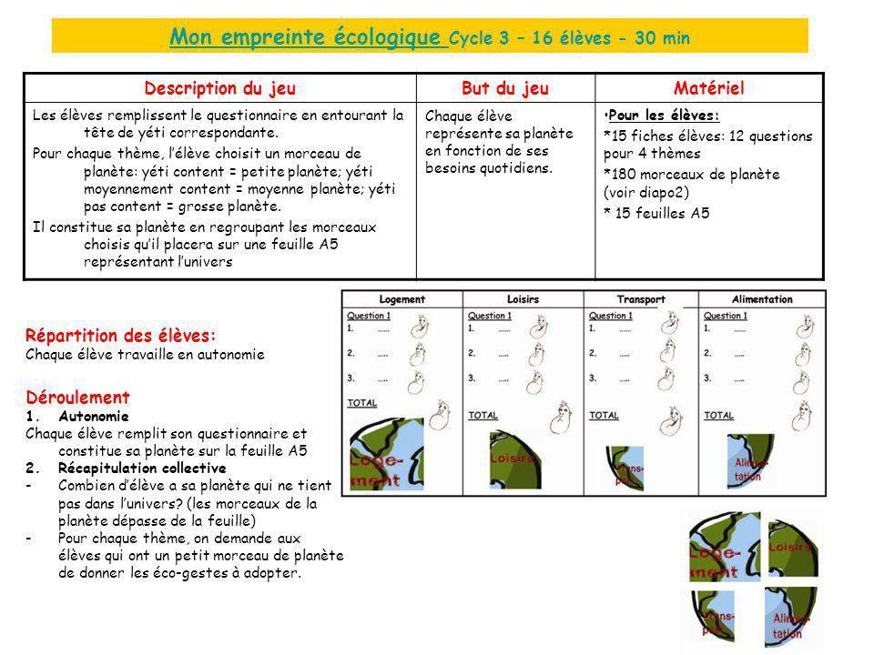 Mon empreinte écologique Cycle 3 – 16 élèves - 30 min