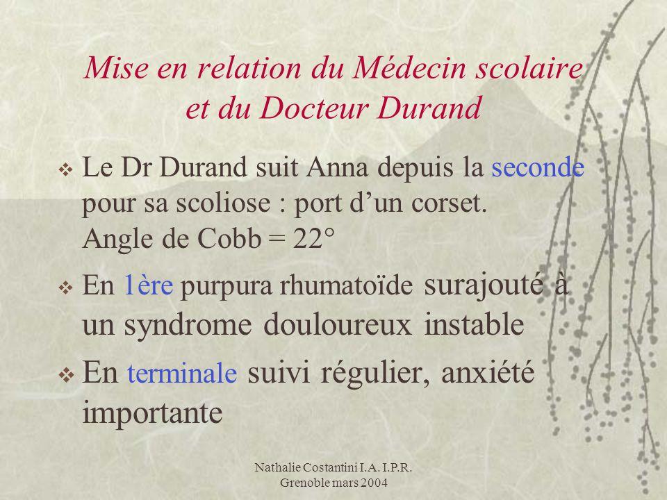 Mise en relation du Médecin scolaire et du Docteur Durand