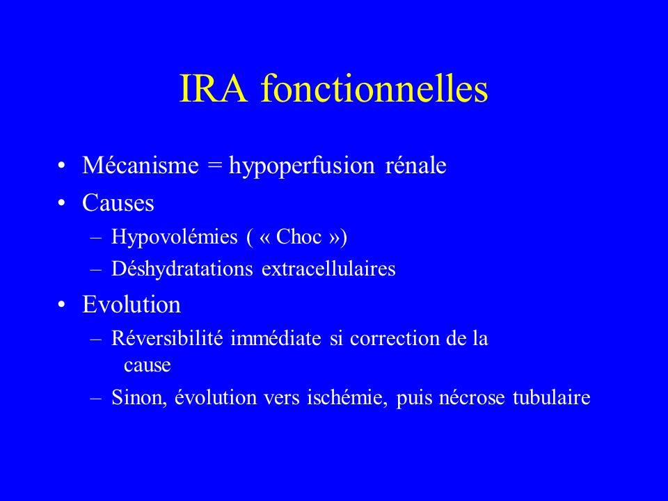 IRA fonctionnelles Mécanisme = hypoperfusion rénale Causes Evolution
