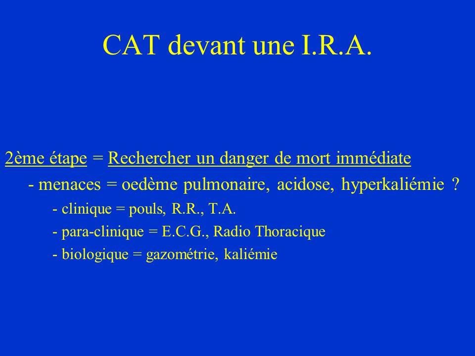CAT devant une I.R.A. 2ème étape = Rechercher un danger de mort immédiate. - menaces = oedème pulmonaire, acidose, hyperkaliémie