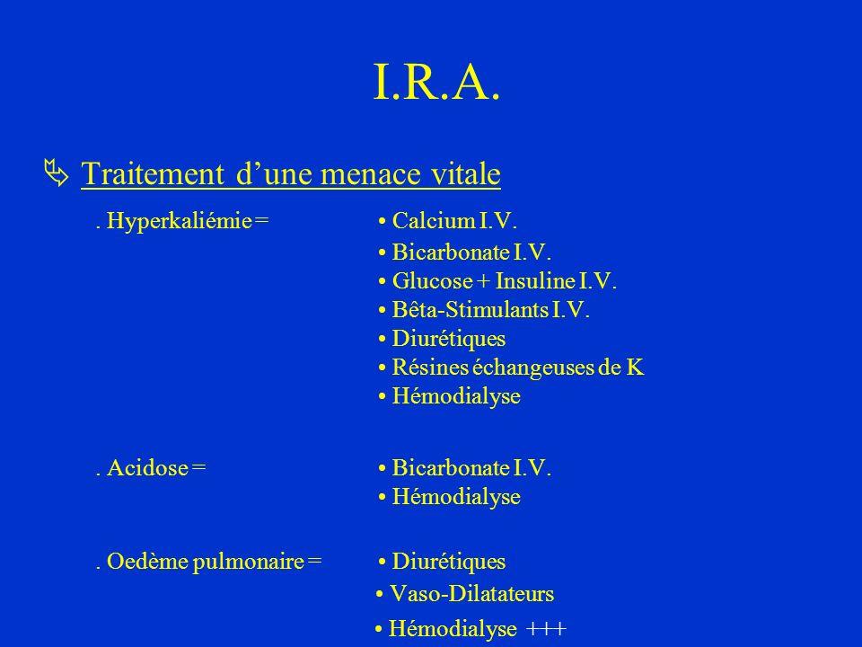 I.R.A. . Hyperkaliémie = • Calcium I.V.