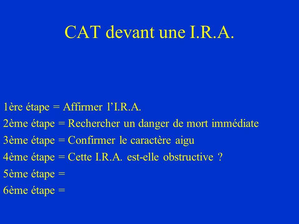 CAT devant une I.R.A. 1ère étape = Affirmer l'I.R.A.