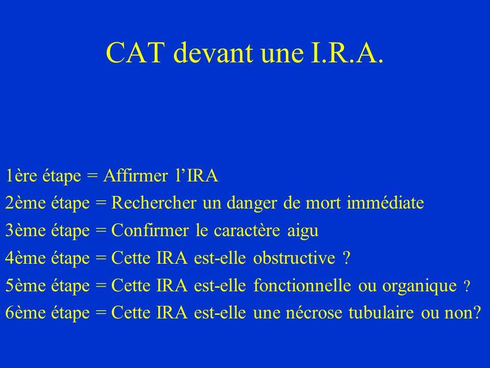 CAT devant une I.R.A. 1ère étape = Affirmer l'IRA