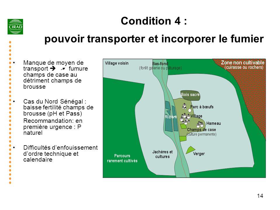 Condition 4 : pouvoir transporter et incorporer le fumier