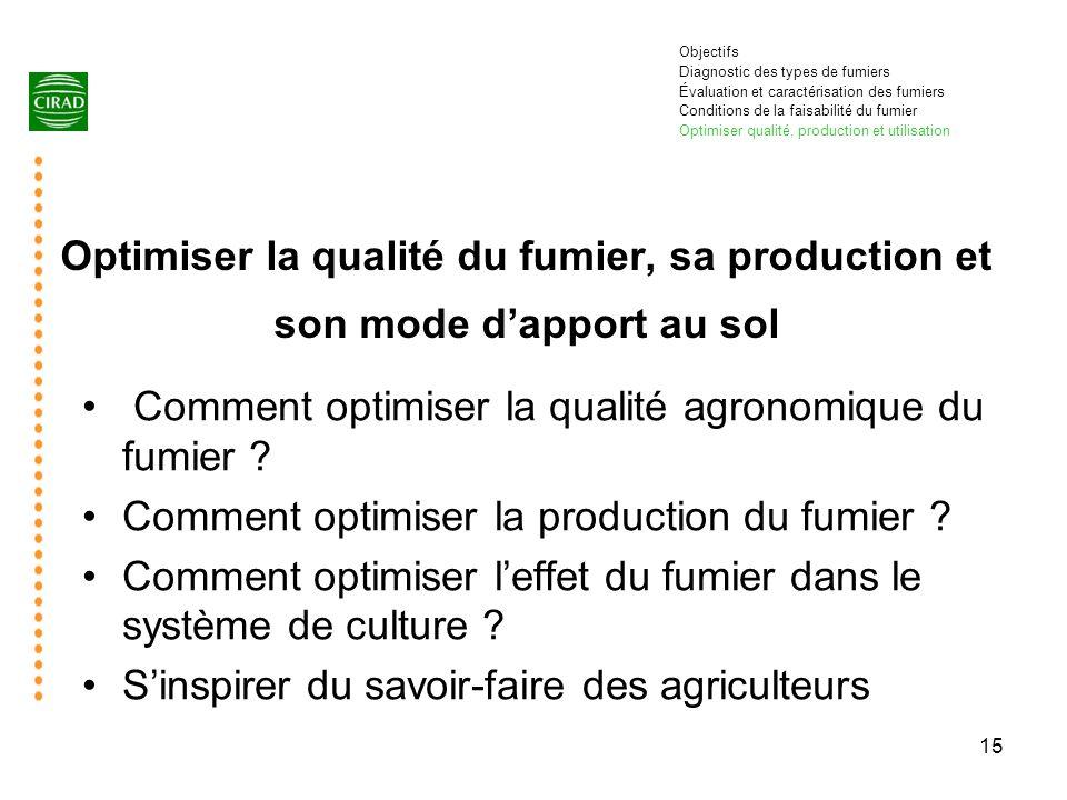 Comment optimiser la qualité agronomique du fumier