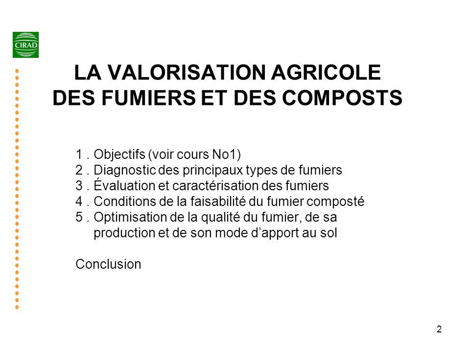 LA VALORISATION AGRICOLE DES FUMIERS ET DES COMPOSTS