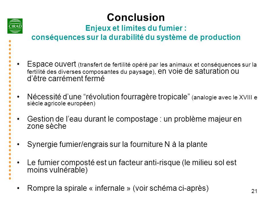 Conclusion Enjeux et limites du fumier : conséquences sur la durabilité du système de production