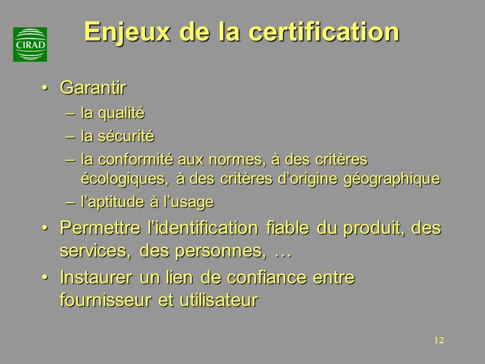 Enjeux de la certification