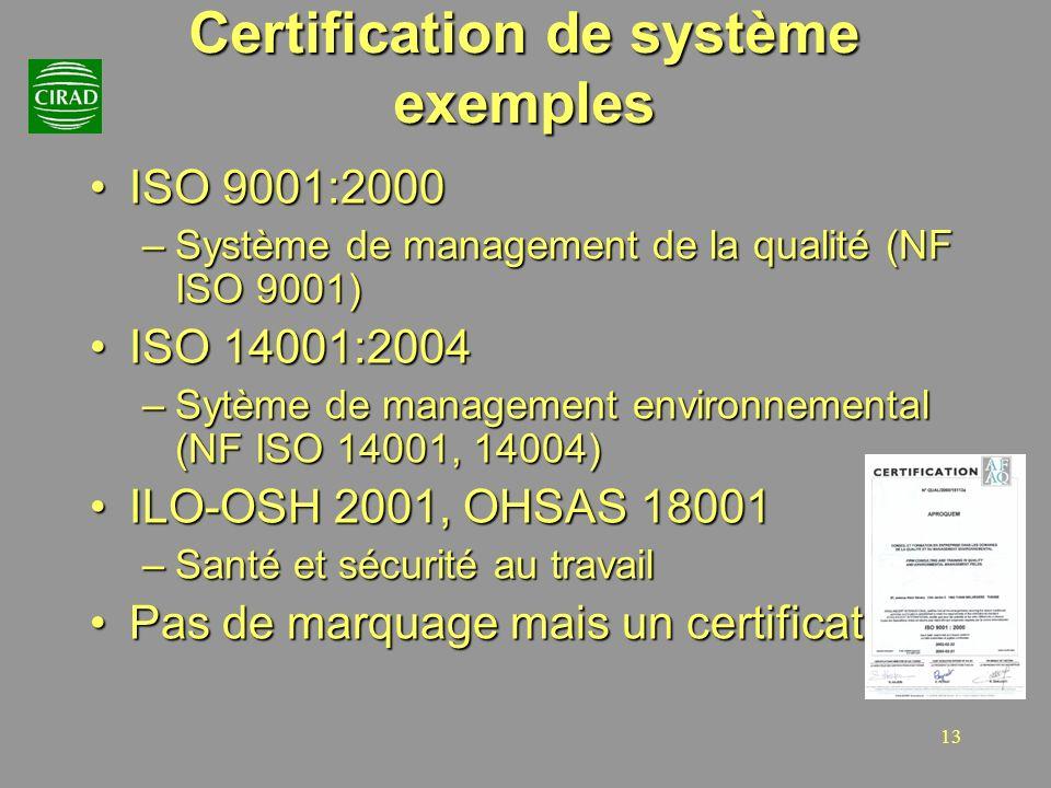 Certification de système exemples