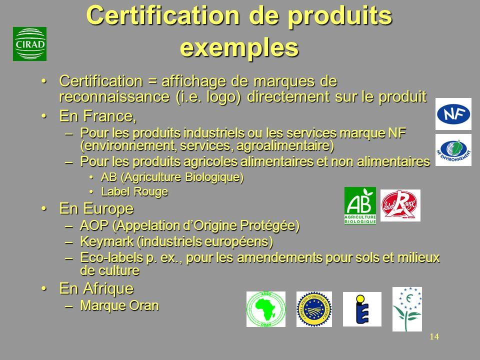 Certification de produits exemples