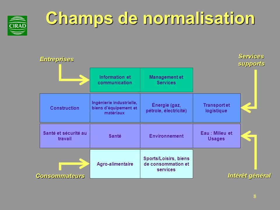 Champs de normalisation