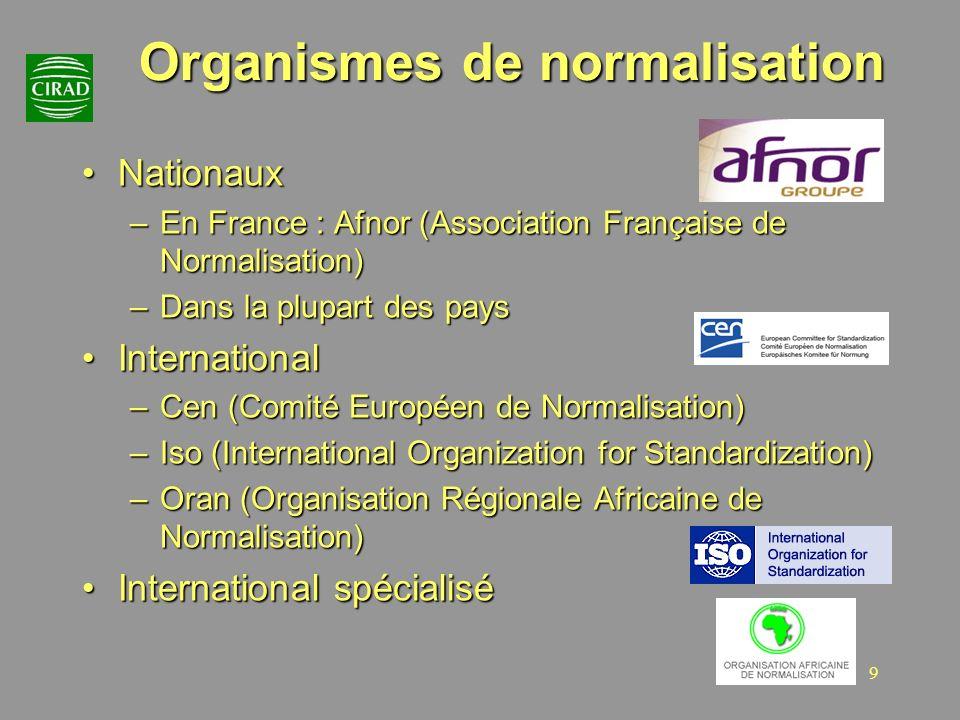 Organismes de normalisation