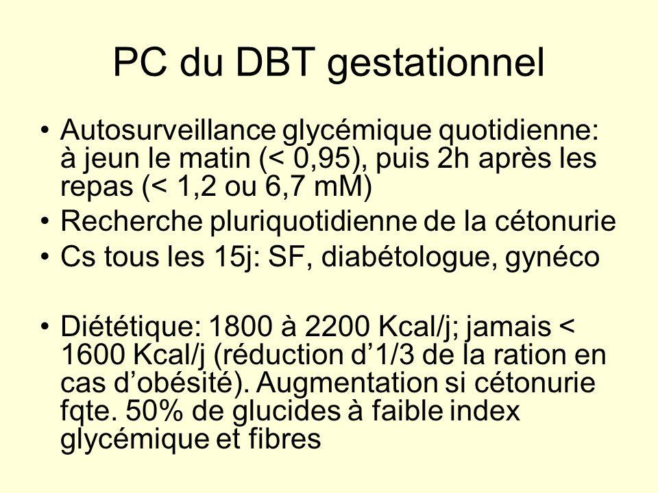 PC du DBT gestationnel Autosurveillance glycémique quotidienne: à jeun le matin (< 0,95), puis 2h après les repas (< 1,2 ou 6,7 mM)