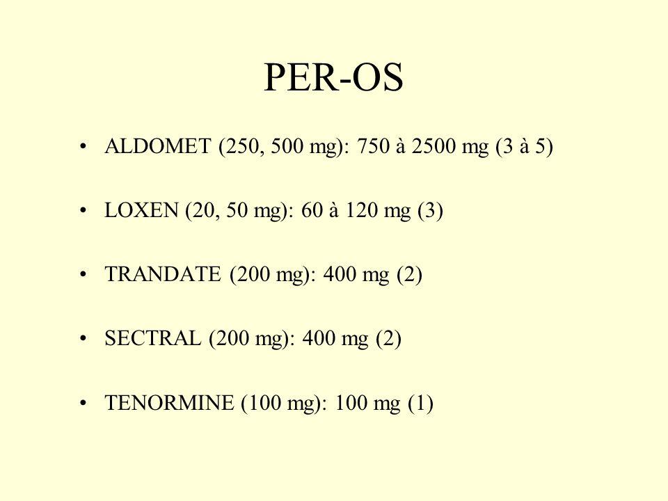 PER-OS ALDOMET (250, 500 mg): 750 à 2500 mg (3 à 5)
