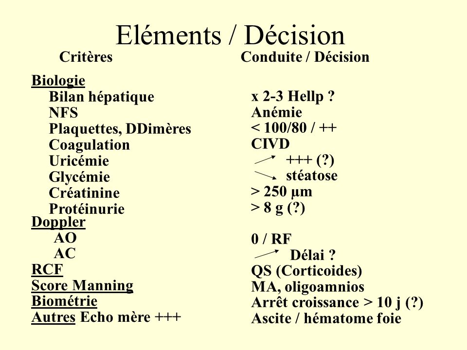 Eléments / Décision Critères Conduite / Décision Biologie