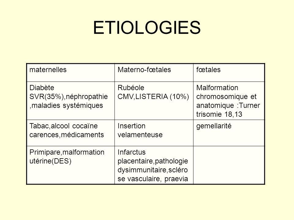 ETIOLOGIES maternelles Materno-fœtales fœtales