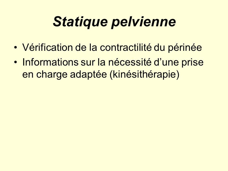 Statique pelvienne Vérification de la contractilité du périnée