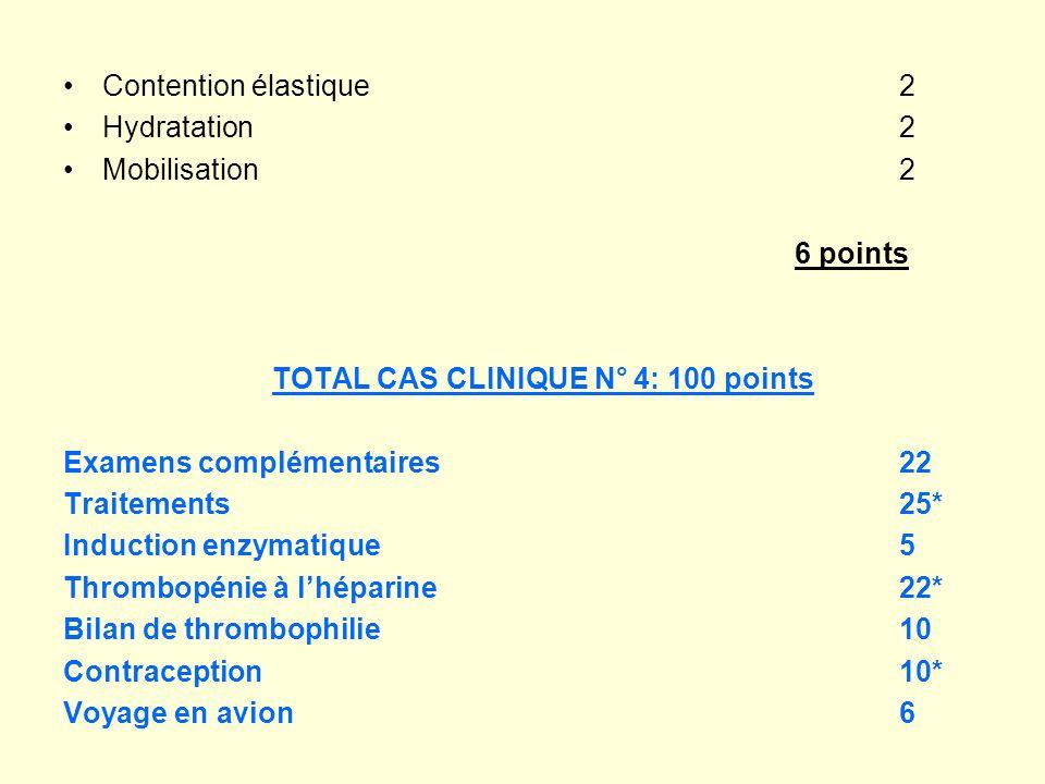 Contention élastique 2 Hydratation 2. Mobilisation 2. 6 points. TOTAL CAS CLINIQUE N° 4: 100 points.