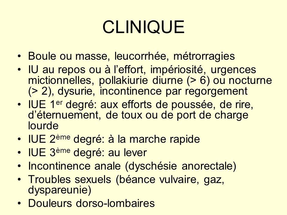 CLINIQUE Boule ou masse, leucorrhée, métrorragies