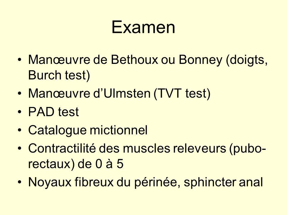 Examen Manœuvre de Bethoux ou Bonney (doigts, Burch test)