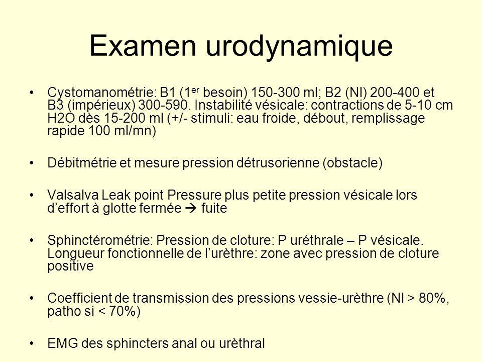 Examen urodynamique