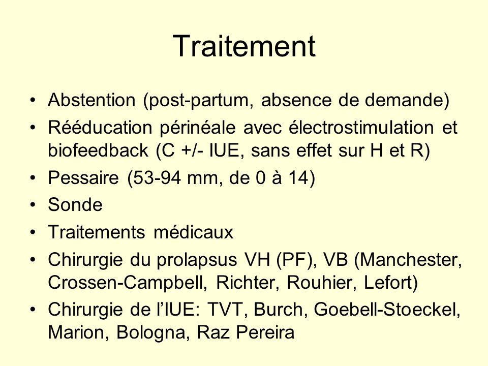 Traitement Abstention (post-partum, absence de demande)