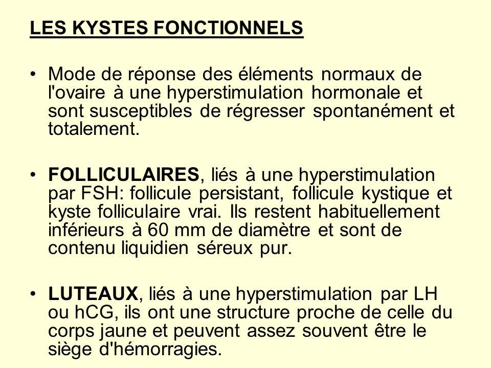 LES KYSTES FONCTIONNELS