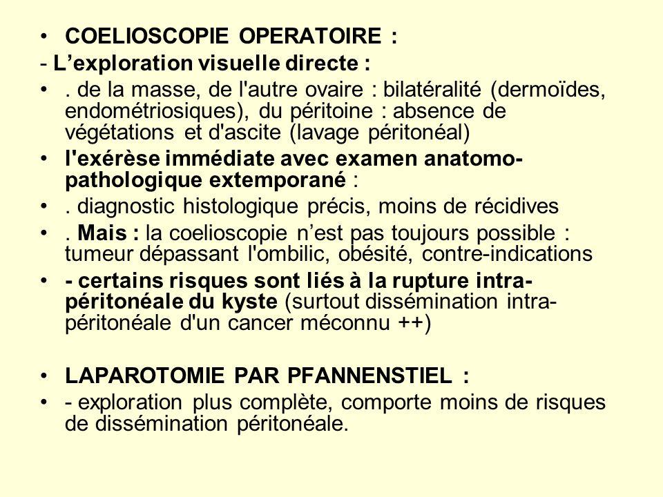 COELIOSCOPIE OPERATOIRE :