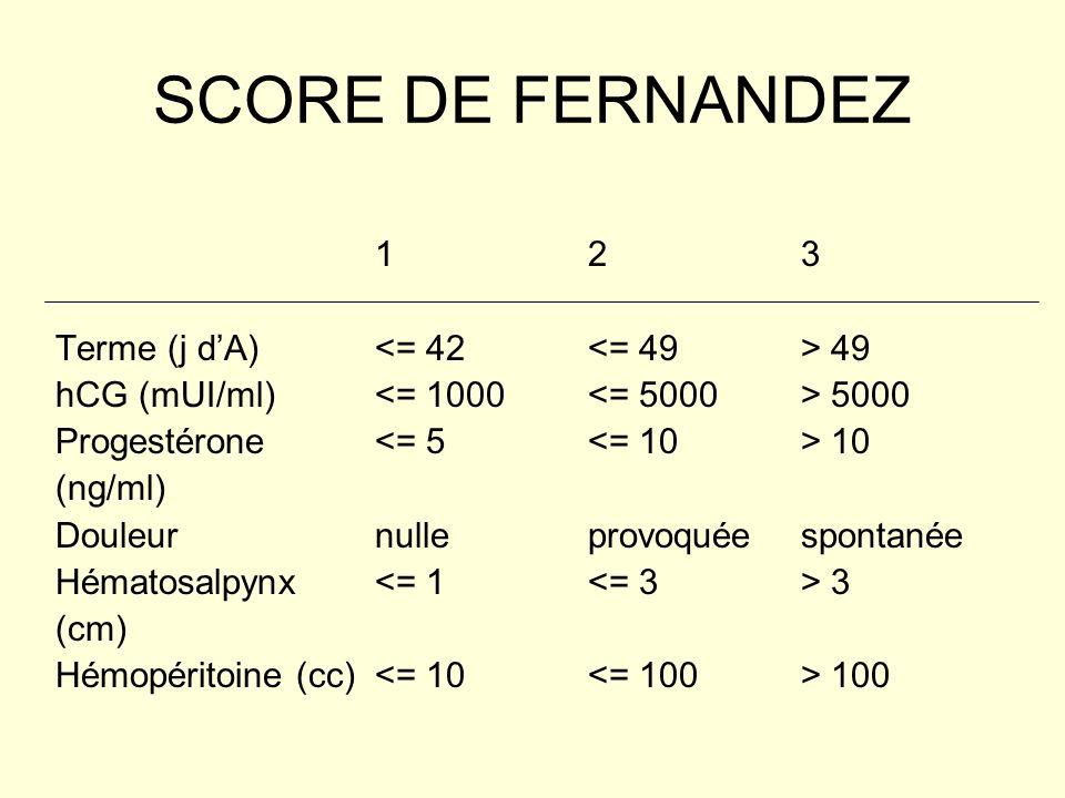 SCORE DE FERNANDEZ 1 2 3 Terme (j d'A) <= 42 <= 49 > 49