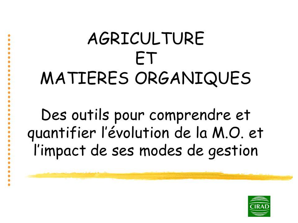 AGRICULTURE ET MATIERES ORGANIQUES Des outils pour comprendre et quantifier l'évolution de la M.O. et l'impact de ses modes de gestion