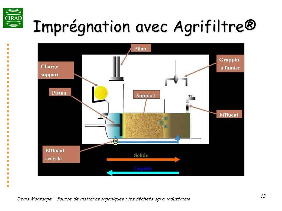 Imprégnation avec Agrifiltre®