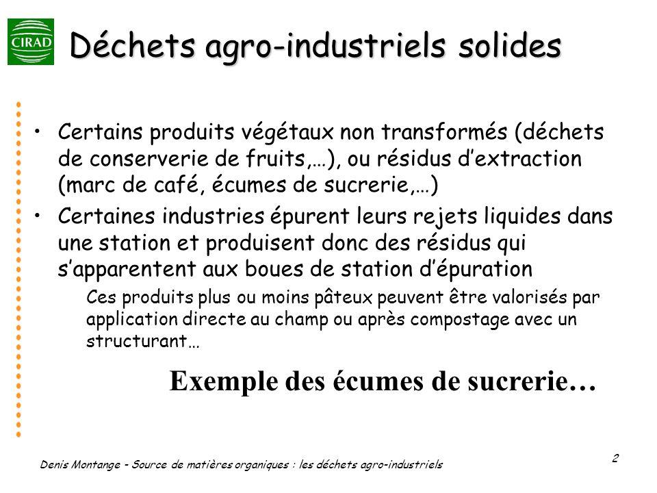 Déchets agro-industriels solides