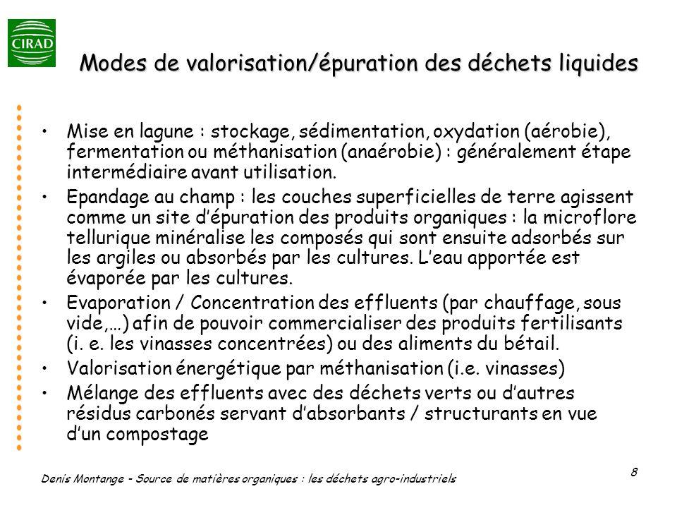Modes de valorisation/épuration des déchets liquides