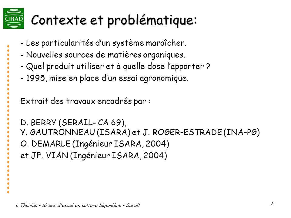 Contexte et problématique: