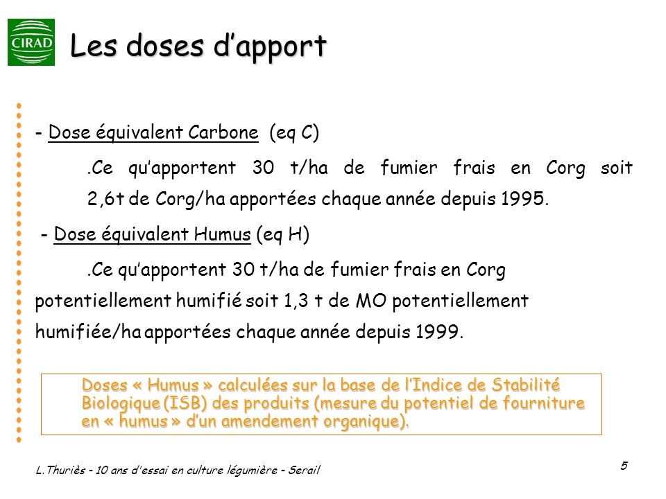 Les doses d'apport - Dose équivalent Carbone (eq C)