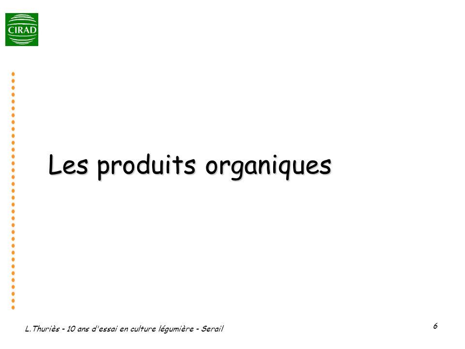 Les produits organiques