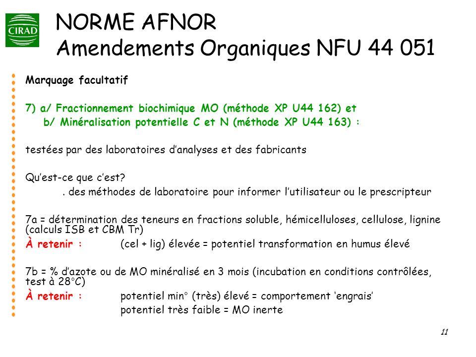 NORME AFNOR Amendements Organiques NFU 44 051
